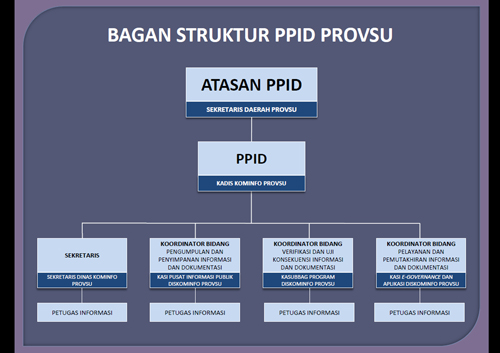 Struktur-Organisasi-001